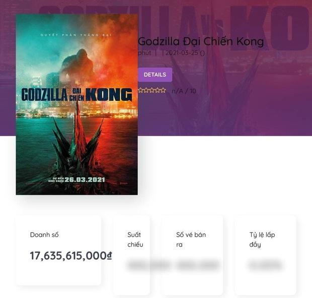 Godzilla vs. Kong vượt mặt Bố Già trở thành phim có doanh thu suất chiếu sớm cao nhất năm 2021 - Ảnh 3.