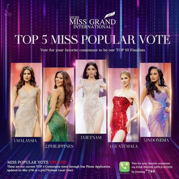 Chung kết Miss Grand International 2020: Đại diện Mỹ là tân Hoa hậu, Ngọc Thảo đạt thứ hạng bao nhiêu? - Ảnh 59.