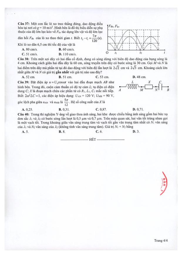 Đề thi minh họa THPT Quốc gia 2021 môn Vật lý - Ảnh 4.
