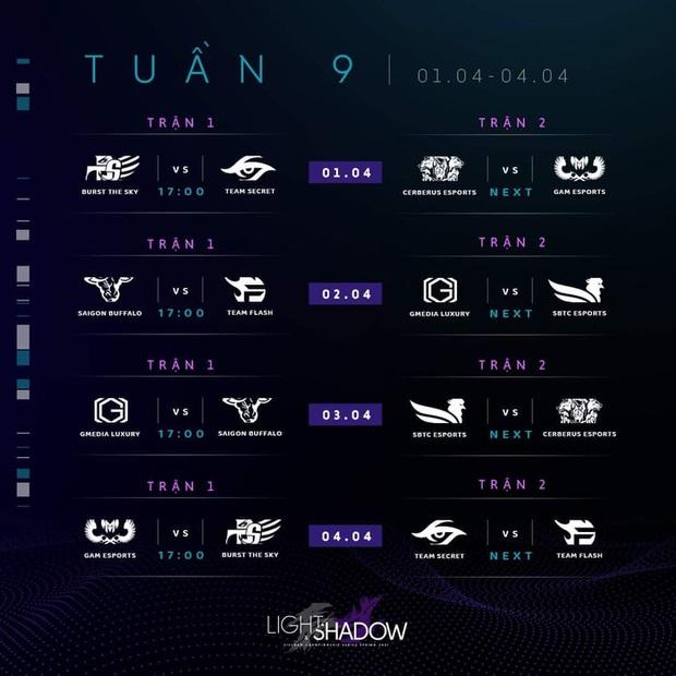 Kịch bản nào sẽ xảy ra ở tuần thi đấu cuối cùng của VCS mùa Xuân 2021? - Ảnh 2.