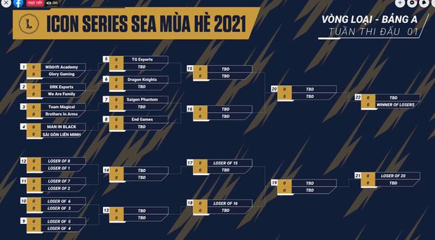 Công bố kết quả bốc thăm chia bảng Icon Series SEA mùa Hè 2021 - Ảnh 2.