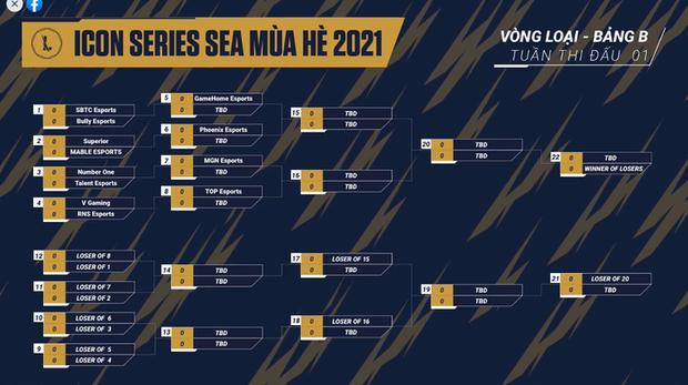 Công bố kết quả bốc thăm chia bảng Icon Series SEA mùa Hè 2021 - Ảnh 3.