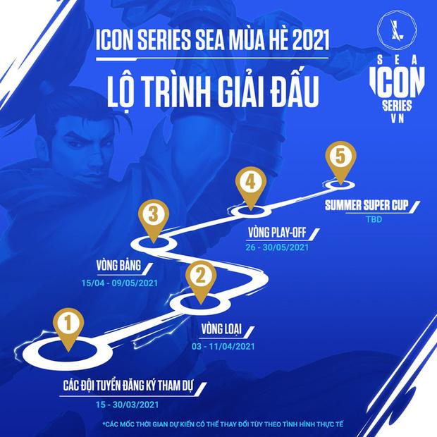 Công bố kết quả bốc thăm chia bảng Icon Series SEA mùa Hè 2021 - Ảnh 4.