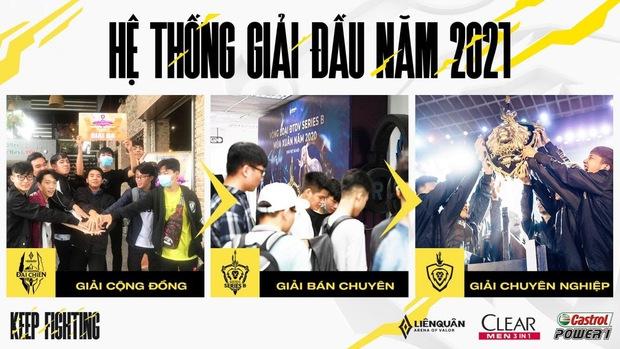 Được đầu tư 12 tỷ, Đấu Trường Danh Vọng tiếp tục là giải đấu Esports số 1 Việt Nam, tuyển thủ Liên Quân lại có thêm lương bổng - Ảnh 4.