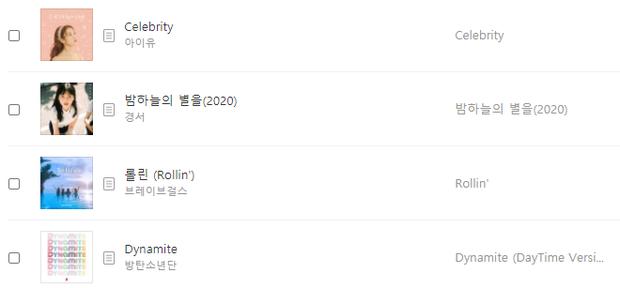 Knet sốc khi thấy ca khúc của nhóm nữ kém nổi lội ngược dòng vào top 3 BXH Melon, vượt cả siêu hit của BTS - Ảnh 2.