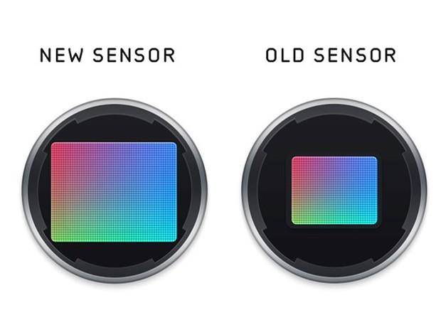 Dự đoán 6 xu hướng camera trên smartphone trong năm 2021 - Ảnh 3.