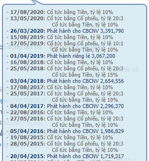 Ông Trương Gia Bình nhận thù lao 0 đồng, CEO FPT nhận lương hơn 3,5 tỷ đồng nhưng không đáng là bao so với ESOP - Ảnh 4.