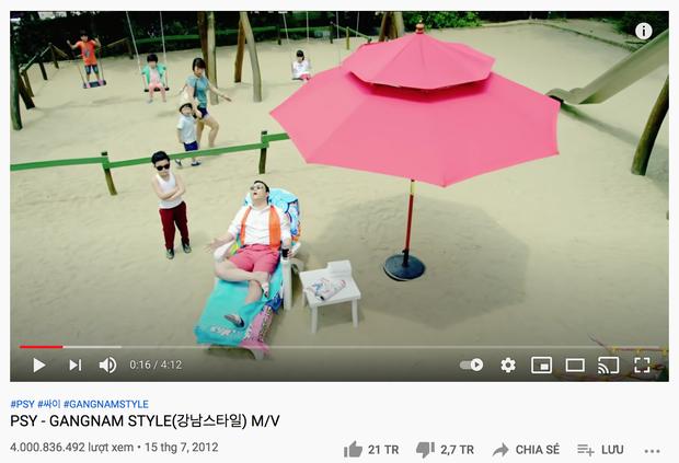 Gangnam Style đạt 4 tỷ view nhưng gây tranh cãi: Người kêu vượt tầm BTS, BLACKPINK, người coi như trò hề trong mắt dân Mỹ - Ảnh 1.