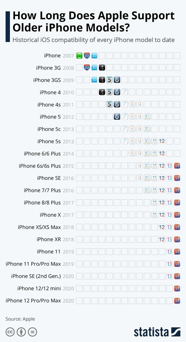 Tuỳ chỉnh nhanh trên iPhone để ngăn chặn các cuộc gọi rác - Ảnh 1.