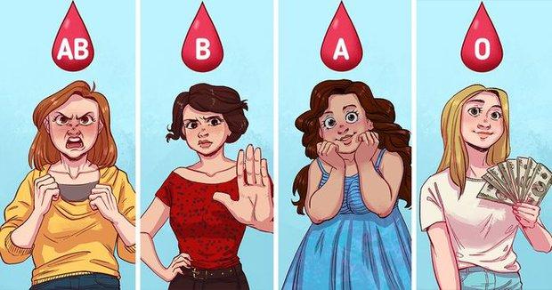 Quiz: Bạn có nhóm máu gì? Hóa ra câu trả lời tiết lộ rất nhiều đặc điểm về tính cách, theo nghiên cứu của chuyên gia Nhật Bản - Ảnh 1.