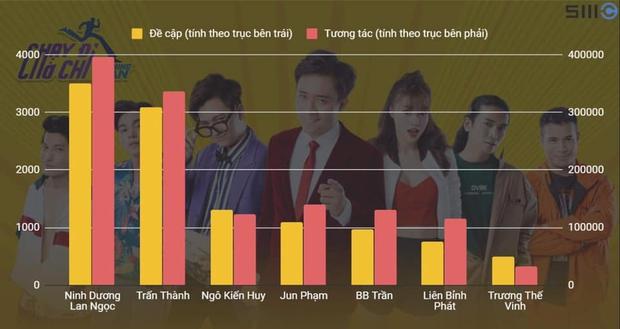 Thúy Ngân liệu có trở thành thành viên liên tục hứng gạch đá Jeon So Min của Running Man Việt? - Ảnh 3.