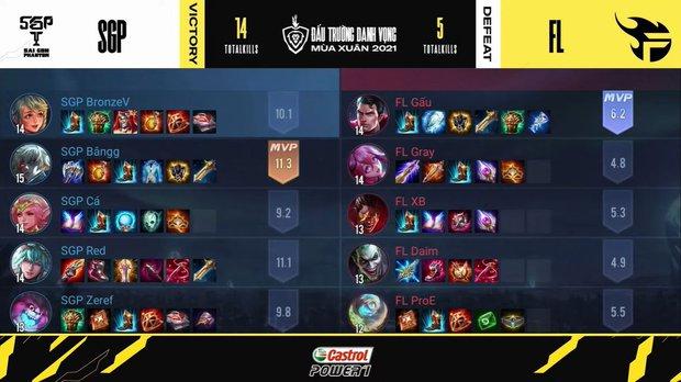 Liên Quân Mobile: Errol siêu trâu, quân bài khiến Team Flash 2 lần thất bại cay đắng cũng đang hủy diệt rank xếp hạng - Ảnh 3.