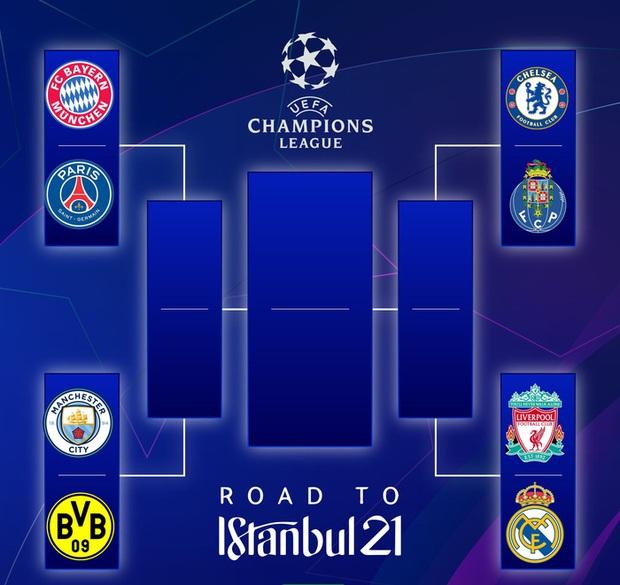 Bayern Munich chính thức trở thành cựu vương Champions League dù thắng PSG - Ảnh 9.