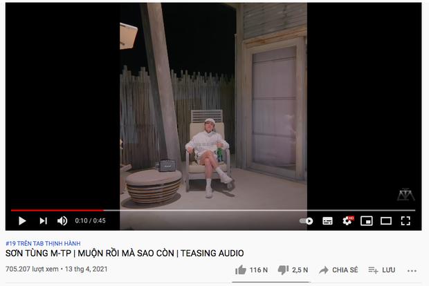 Sơn Tùng M-TP đăng 3 bức ảnh đạt tương tác khủng nhưng teaser audio sau 12 giờ chưa đạt nổi 1 triệu view - Ảnh 2.