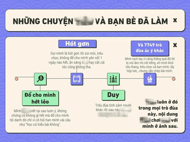 Sốc: Cô gái Hà Nội tự thiết kế PowerPoint để tố cáo người bắt nạt mình thời đi học, vô số trò bẩn được tiết lộ khiến dân mạng rùng mình - Ảnh 3.