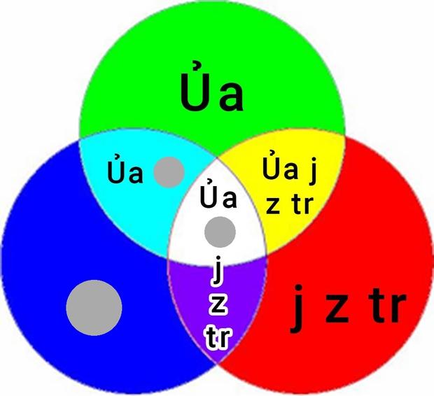 Lớp vỡ lòng giao tiếp kiểu Gen Z: Ủa? J z tr? - Ảnh 7.