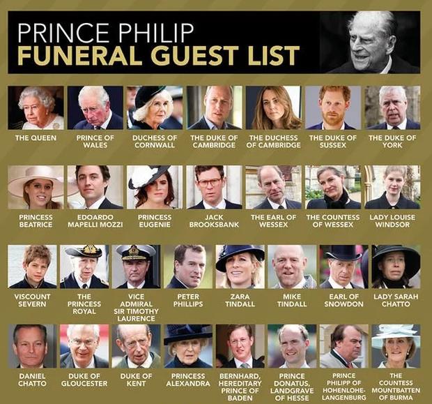Hành trình cuối cùng của Hoàng tế Philip: Công bố danh sách 30 người tham dự và chi tiết tang lễ diễn ra vào ngày mai (17/4) - Ảnh 2.