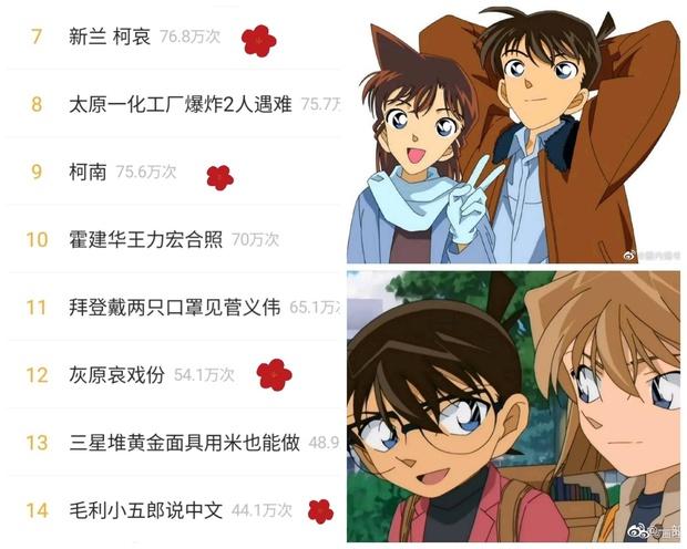 Phần phim Conan mới nhận mưa chỉ trích vì Shinichi toàn cặp kè với Haibara, Ran bị đá ra chuồng gà - Ảnh 2.