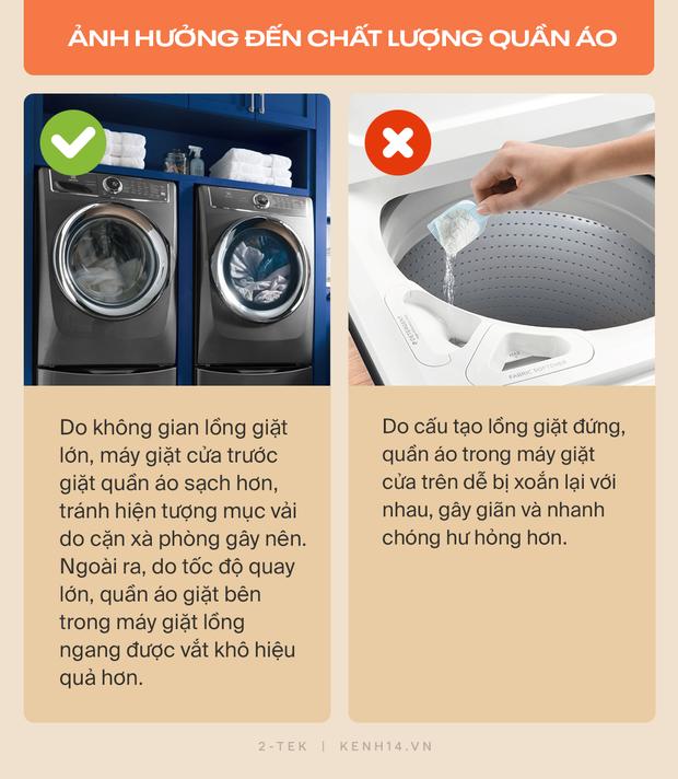 Máy giặt cửa trước và cửa trên khác nhau như thế nào? Hãy tìm hiểu rõ trước khi xuống tiền chốt đơn - Ảnh 5.