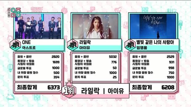 Sân khấu quảng bá cuối của Wendy (Red Velvet): Xinh như búp bê sống, vẫn không thắng cúp nhưng có màn ending gây thương nhớ - Ảnh 5.