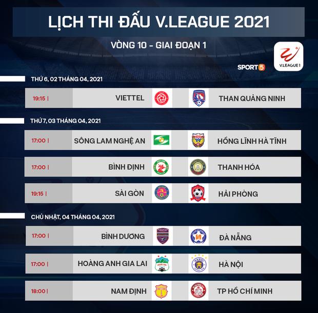 Trận HAGL gặp Hà Nội FC chiếm spotlight trên báo Thái Lan: Sức hút của HLV Kiatisuk - Ảnh 2.
