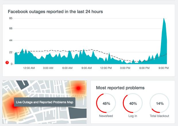 Facebook lại gặp lỗi trên diện rộng, News Feed đang loạn hết cả lên - Ảnh 6.