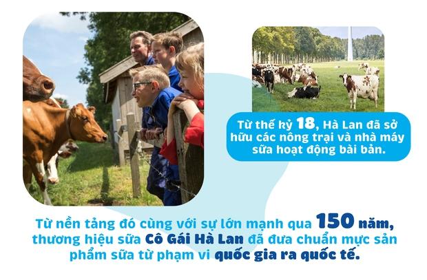 """25 năm sữa Cô Gái Hà Lan đã """"bén duyên"""" với đất nước, con người Việt Nam như thế nào - Ảnh 2."""
