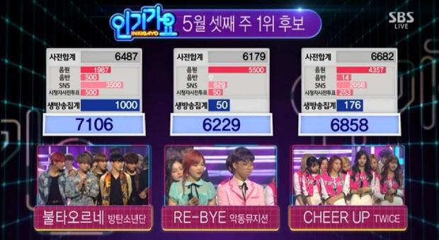 Mối duyên ngầm giữa BTS và TWICE: Trai đẹp cứ 5 lần 7 lượt comeback là kiểu gì cũng đụng độ gái xinh - Ảnh 3.