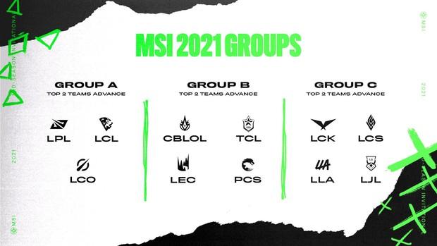 VCS không thể tham dự MSI 2021, Levi và đồng đội tại GAM Esports khóc ròng - Ảnh 2.