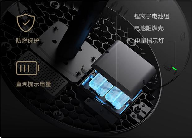 Xiaomi ra mắt quạt cây thông minh Smartmi DC Inverter Floor Fan 3, giá gần 2,5 triệu đồng - Ảnh 5.