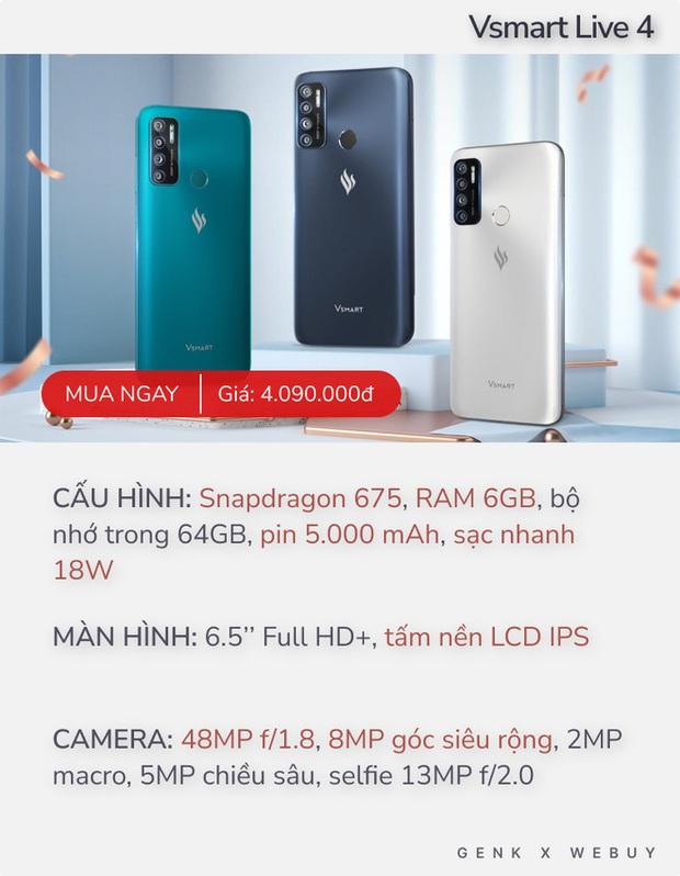 Giá dưới 5 triệu, đây là những smartphone đang được người Việt quan tâm nhất - Ảnh 1.