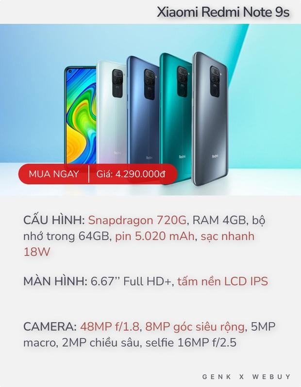 Giá dưới 5 triệu, đây là những smartphone đang được người Việt quan tâm nhất - Ảnh 2.