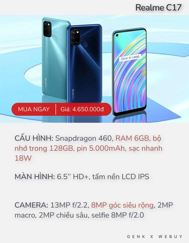 Giá dưới 5 triệu, đây là những smartphone đang được người Việt quan tâm nhất - Ảnh 4.