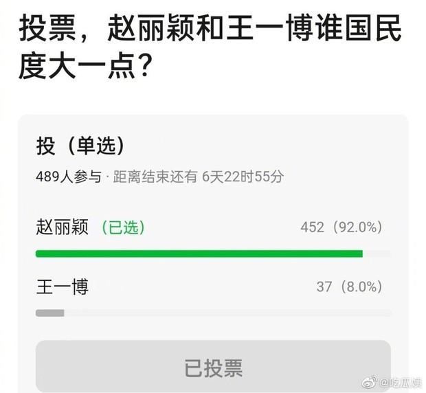 Khẩu chiến căng đét hôm nay: Fan Triệu Lệ Dĩnh - Vương Nhất Bác xâu xé nhau trên Weibo, Dương Mịch cũng bị réo tên - Ảnh 7.