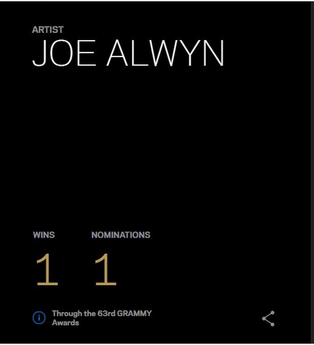 Taylor Swift đúng là chuyên gia lượm Grammy, đến anh nhà Joe Alwyn cũng thơm lây có ngay 1 chiếc rồi! - Ảnh 2.
