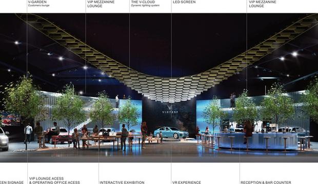 Xem trước showroom VinFast quốc tế: Đẹp mê ly, được vinh danh ở Quảng trường Thời đại Mỹ - Ảnh 34.