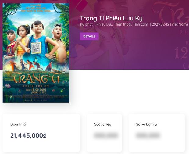 Vừa bán vé, doanh thu Trạng Tí đã khác một trời một vực so với phim kinh dị Kumanthong của Victor Vũ - Ảnh 3.