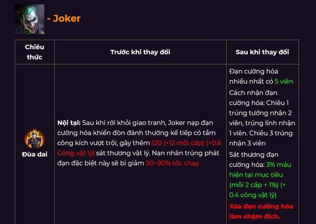 Liên Quân Mobile: Joker sửa lại bộ chiêu thức khiến game thủ toát mồ hôi vẫn không thể làm quen, bị cho là quá yếu! - Ảnh 2.