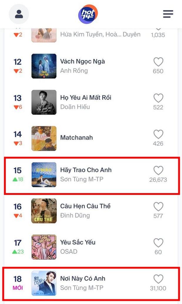 Sơn Tùng M-TP gây bão sau 5 tiếng comeback, tóm trọn top 1 trending và đổ bộ loạt quốc gia trên thế giới - Ảnh 6.
