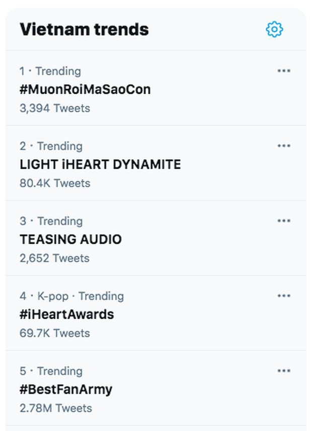 Dù vừa ra mắt MV Muộn Rồi Mà Sao Còn nhưng Sơn Tùng vẫn bị BTS đá bay khỏi top 1 trending - Ảnh 3.