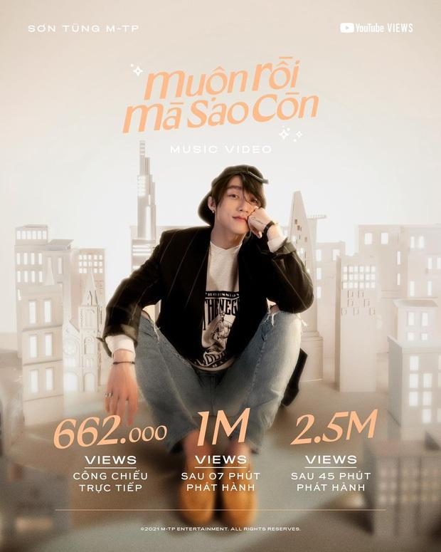 MV Muộn Rồi Mà Sao Còn giúp Sơn Tùng M-TP có thêm hơn 80K lượt theo dõi trên YouTube, sắp sửa cán mốc 9 triệu subscriber! - Ảnh 2.