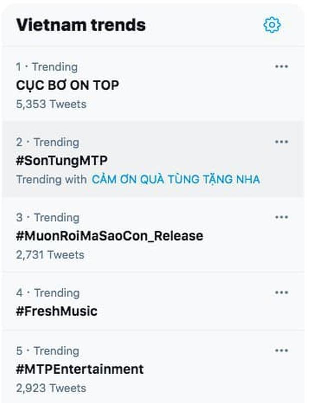 Dù vừa ra mắt MV Muộn Rồi Mà Sao Còn nhưng Sơn Tùng vẫn bị BTS đá bay khỏi top 1 trending - Ảnh 2.