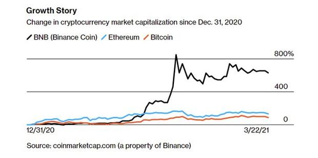 Người từng bán hết nhà cửa, bỏ việc, rót gần 100% tài sản mua bitcoin từ 23 năm trước giờ ra sao? - Ảnh 2.