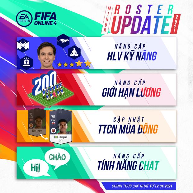 Cập nhật FIFA Online 4: Giới hạn lương tăng lên 200, game thủ thoải mái xây đội hình tiền tỷ - Ảnh 4.