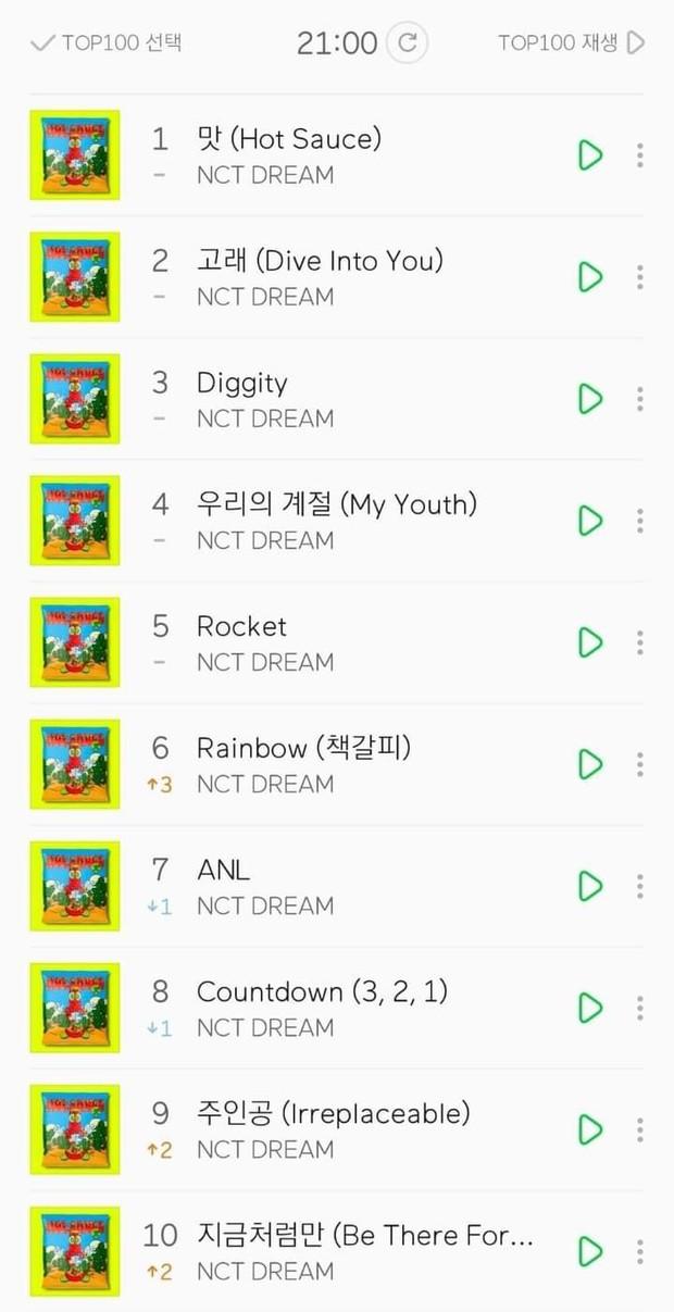 Boygroup comeback đủ đội hình sau 3 năm đạt luôn kỷ lục BTS chưa làm được, All-kill Melon ngay khi phát hành - Ảnh 5.