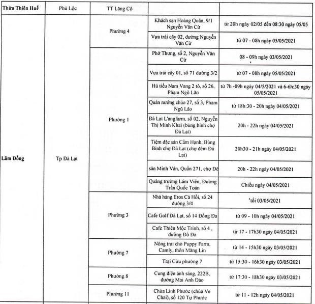 Những trường hợp nào phải cách ly tập trung 21 ngày và lấy mẫu xét nghiệm khi tới Phú Quốc? - Ảnh 5.