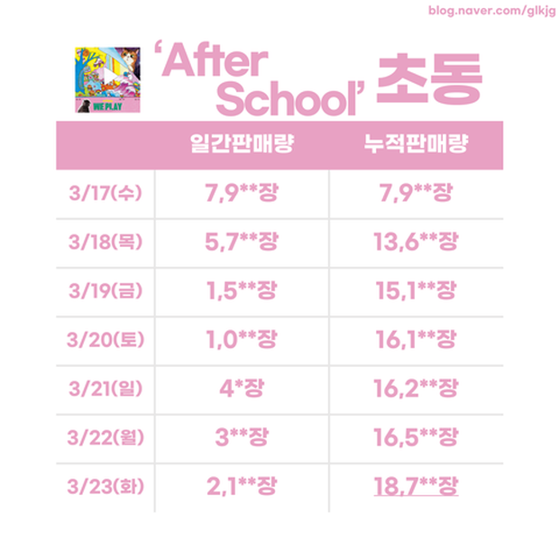 Knet tranh cãi gay gắt trước phát ngôn Hạnh phúc tỷ lệ thuận với lượng bán album của đàn em BTS - Ảnh 5.