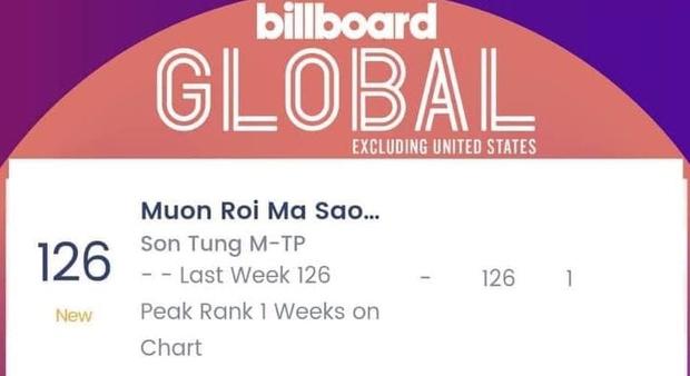 Ấn tượng: Sơn Tùng M-TP lọt vào BXH Billboard Global toàn cầu, là nghệ sĩ Việt Nam đầu tiên làm được điều này! - Ảnh 2.