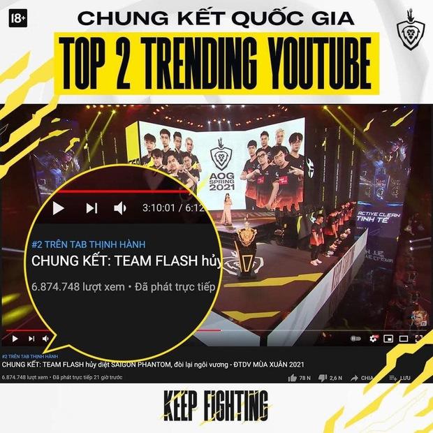 Chỉ trong ngày Chung kết ĐTDV, Liên Quân Mobile phá vỡ 2 kỷ lục Esports Việt với số người xem trực tiếp siêu to khổng lồ - Ảnh 3.