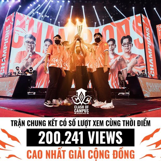 Chỉ trong ngày Chung kết ĐTDV, Liên Quân Mobile phá vỡ 2 kỷ lục Esports Việt với số người xem trực tiếp siêu to khổng lồ - Ảnh 5.
